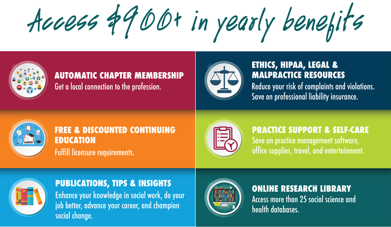 Access $900+ in yearly benefits: Chapter membership; Ethics, HIPAA, Legal & Malpractice resources; Free & discounted CE; Practice support & self-care; Publications; Online Research Library